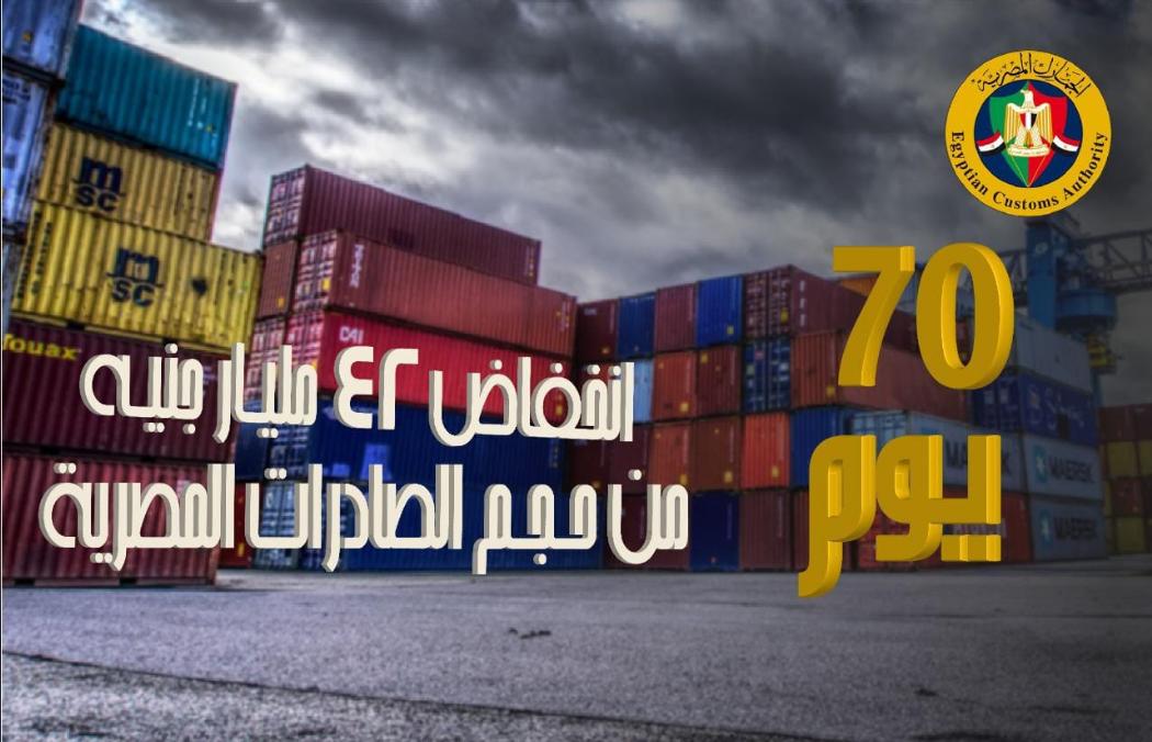 الجمارك: خسارة 42 مليار جنيه بسبب انخفاض الصادرات خلال 70 يومًا